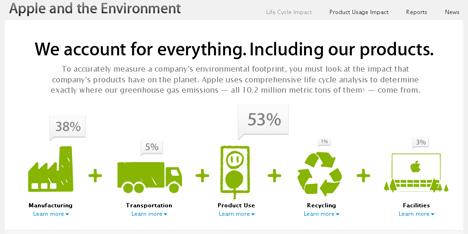 apple-website-update